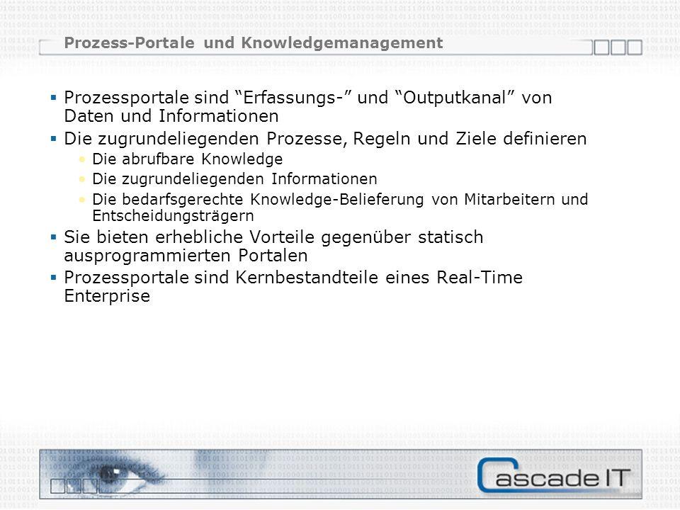 Prozess-Portale und Knowledgemanagement Prozessportale sind Erfassungs- und Outputkanal von Daten und Informationen Die zugrundeliegenden Prozesse, Re