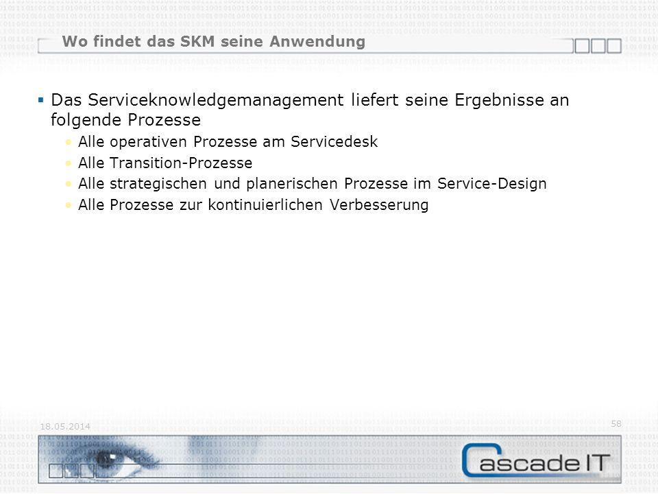 Wo findet das SKM seine Anwendung Das Serviceknowledgemanagement liefert seine Ergebnisse an folgende Prozesse Alle operativen Prozesse am Servicedesk