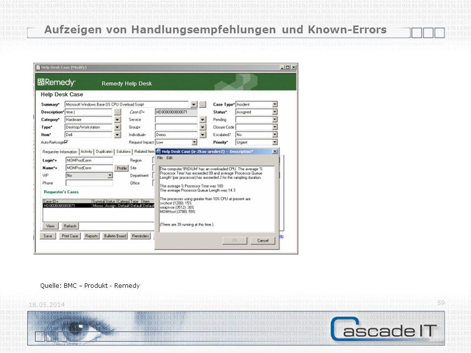 Aufzeigen von Handlungsempfehlungen und Known-Errors 18.05.2014 59 Quelle: BMC – Produkt - Remedy
