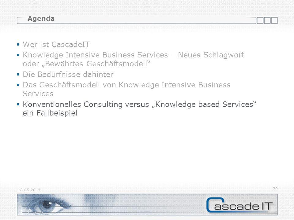 Agenda Wer ist CascadeIT Knowledge Intensive Business Services – Neues Schlagwort oder Bewährtes Geschäftsmodell Die Bedürfnisse dahinter Das Geschäft