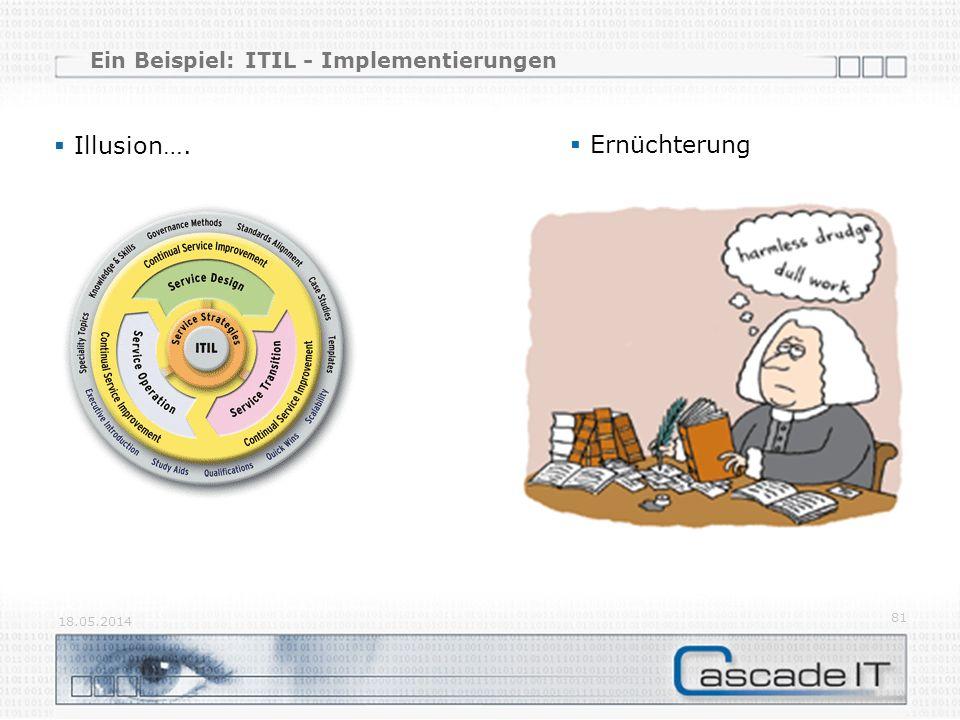 Ein Beispiel: ITIL - Implementierungen Illusion…. 18.05.2014 81 Ernüchterung