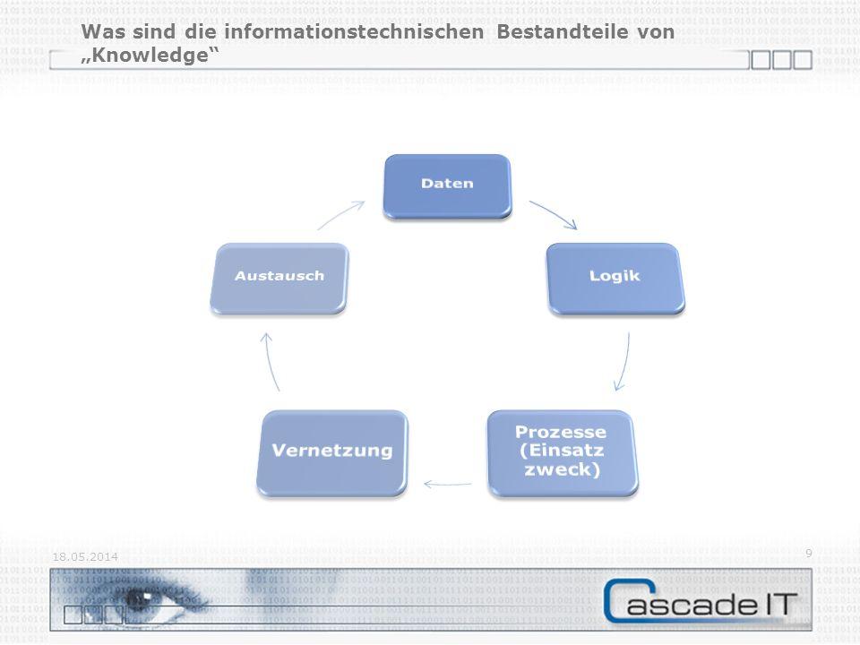 Was sind die informationstechnischen Bestandteile von Knowledge 18.05.2014 9