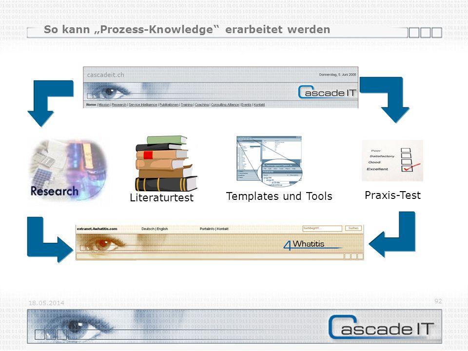 So kann Prozess-Knowledge erarbeitet werden 18.05.2014 92 Praxis-Test Literaturtest Templates und Tools