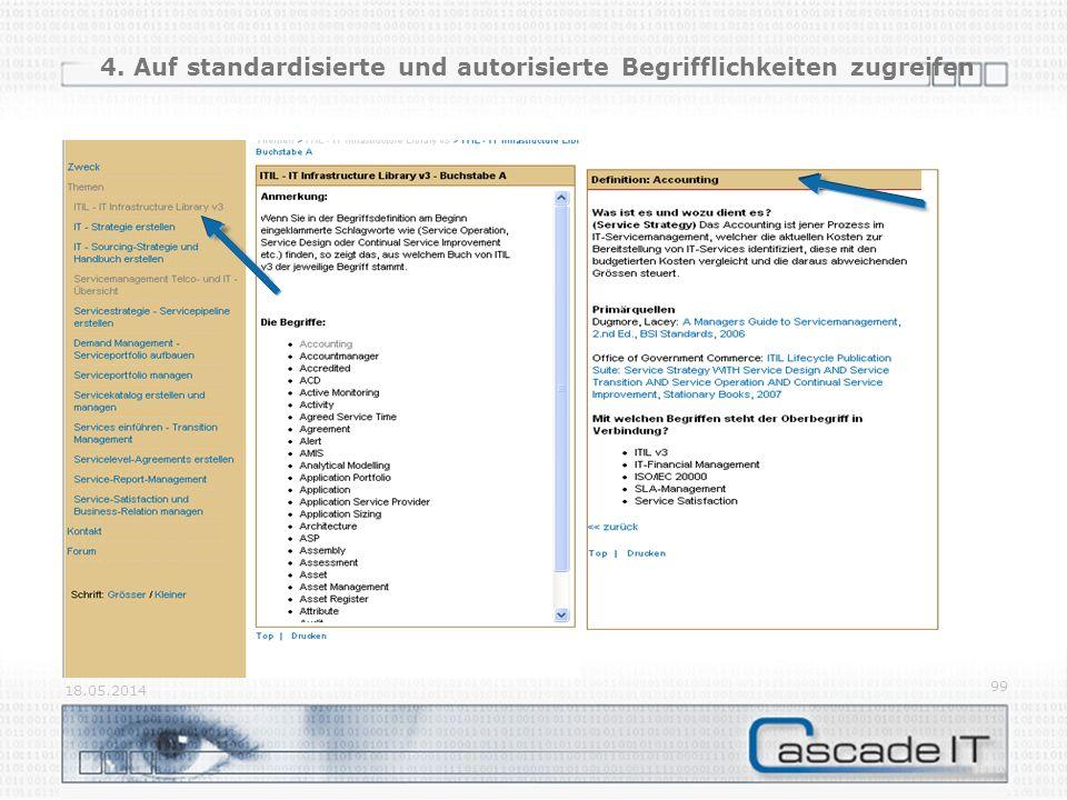 4. Auf standardisierte und autorisierte Begrifflichkeiten zugreifen 18.05.2014 99