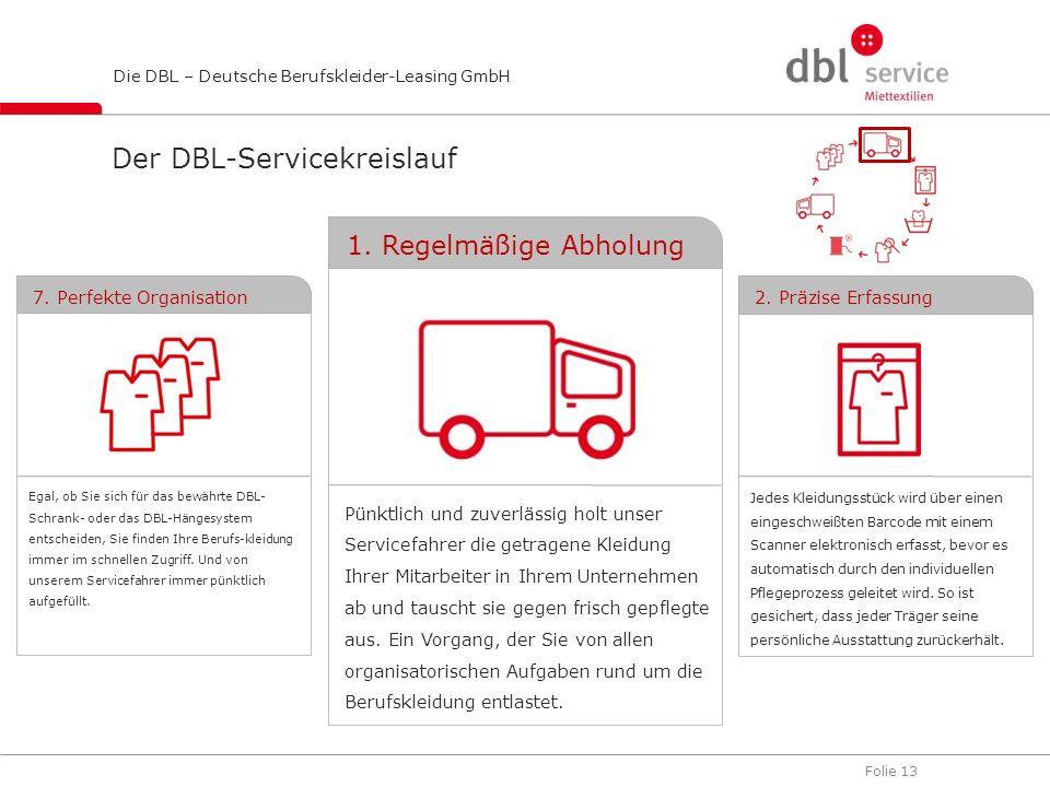 Folie 13 Die DBL – Deutsche Berufskleider-Leasing GmbH Egal, ob Sie sich für das bewährte DBL- Schrank- oder das DBL-Hängesystem entscheiden, Sie find