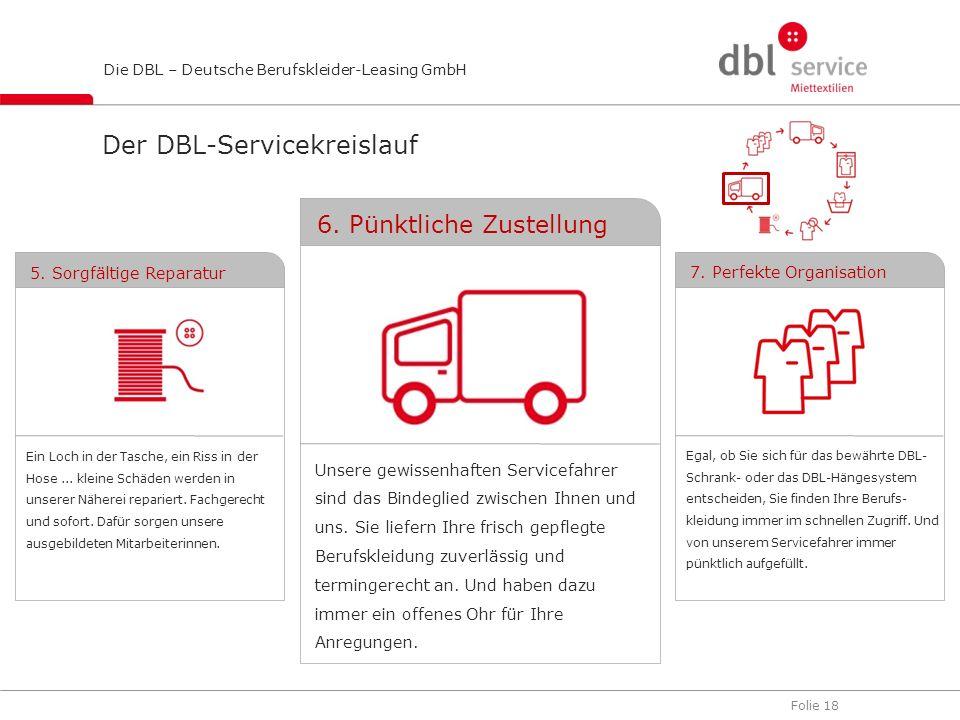 Folie 18 Die DBL – Deutsche Berufskleider-Leasing GmbH Der DBL-Servicekreislauf Unsere gewissenhaften Servicefahrer sind das Bindeglied zwischen Ihnen