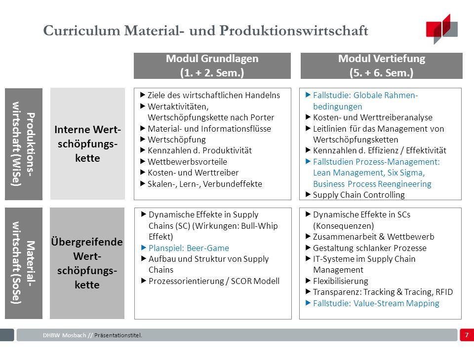 7 Curriculum Material- und Produktionswirtschaft DHBW Mosbach // Präsentationstitel.