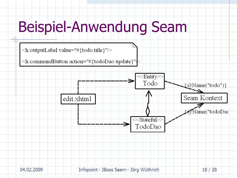 04.02.2009Infopoint - JBoss Seam - Jörg Wüthrich18 / 28 Beispiel-Anwendung Seam
