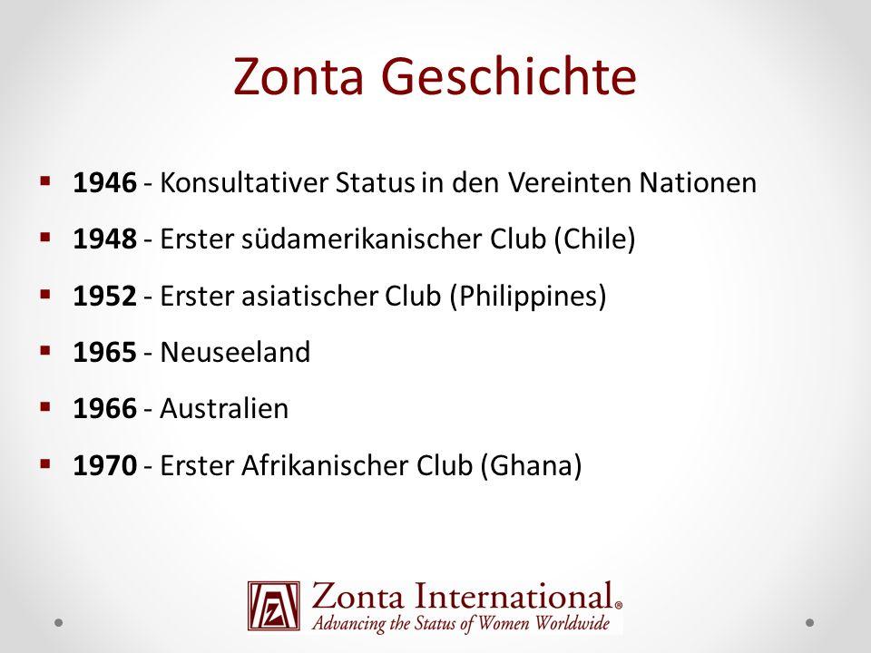 Ca. 1.200 Clubs in 64 Länder Ca. 30.000 Mitglieder Zonta Mitglieder