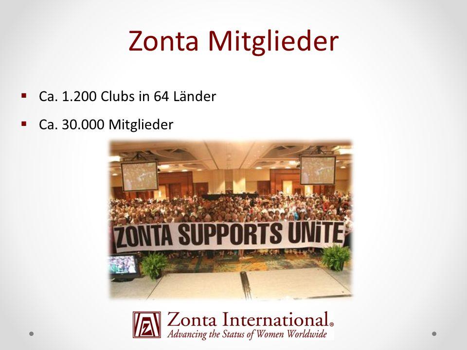 Zonta International Organisation
