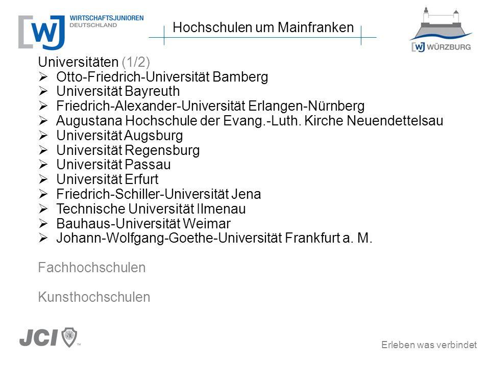 Erleben was verbindet Universitäten (1/2) Otto-Friedrich-Universität Bamberg Universität Bayreuth Friedrich-Alexander-Universität Erlangen-Nürnberg Augustana Hochschule der Evang.-Luth.