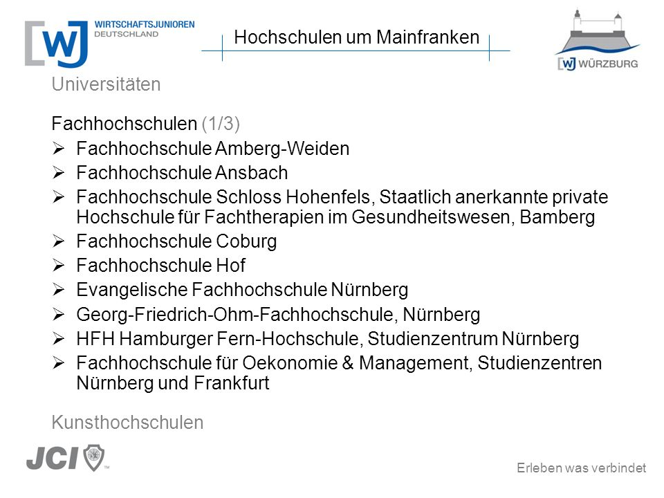 Erleben was verbindet Universitäten Fachhochschulen (1/3) Fachhochschule Amberg-Weiden Fachhochschule Ansbach Fachhochschule Schloss Hohenfels, Staatl