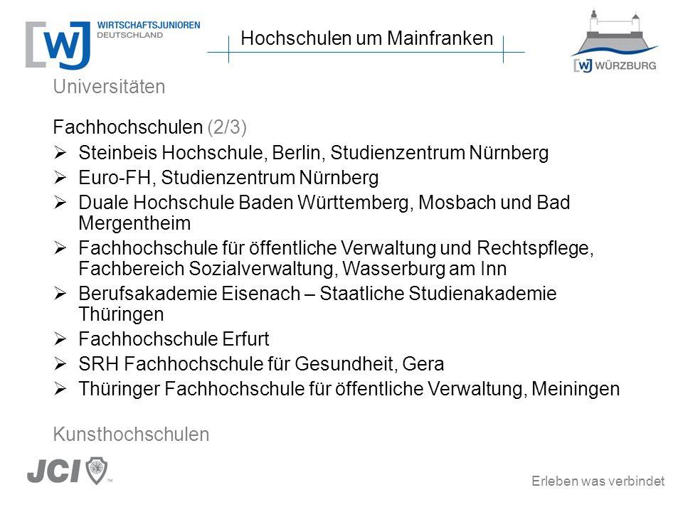 Erleben was verbindet Universitäten Fachhochschulen (2/3) Steinbeis Hochschule, Berlin, Studienzentrum Nürnberg Euro-FH, Studienzentrum Nürnberg Duale