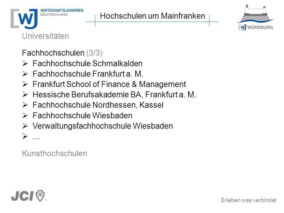 Erleben was verbindet Universitäten Fachhochschulen (3/3) Fachhochschule Schmalkalden Fachhochschule Frankfurt a. M. Frankfurt School of Finance & Man