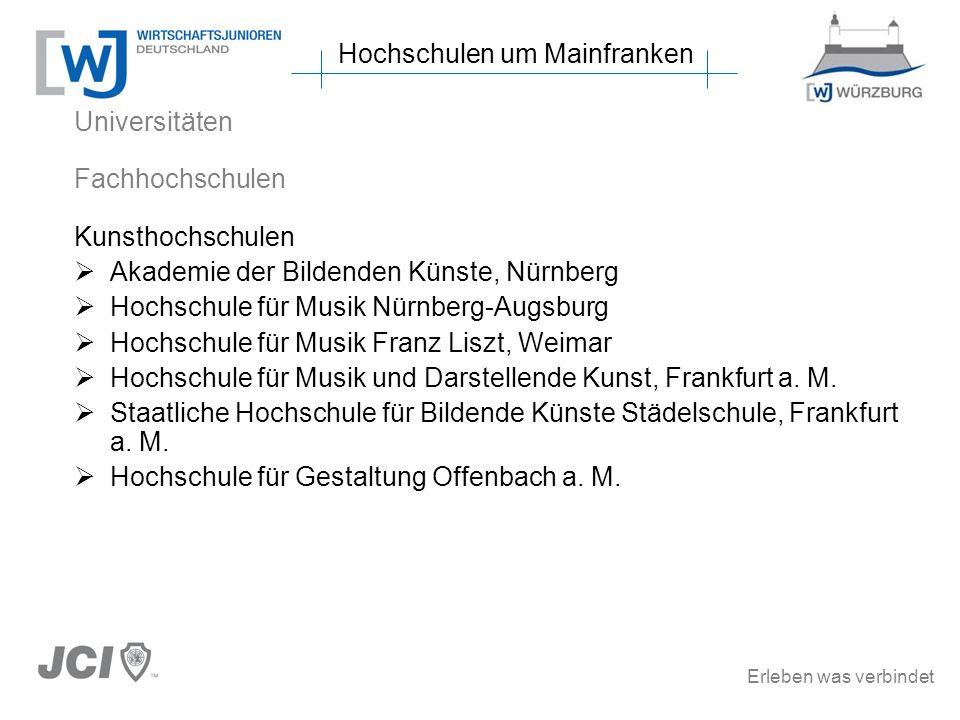 Erleben was verbindet Universitäten Fachhochschulen Kunsthochschulen Akademie der Bildenden Künste, Nürnberg Hochschule für Musik Nürnberg-Augsburg Hochschule für Musik Franz Liszt, Weimar Hochschule für Musik und Darstellende Kunst, Frankfurt a.