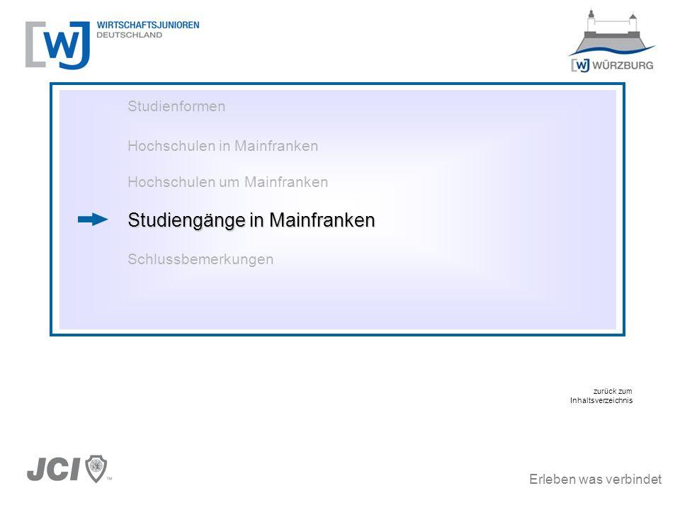 Erleben was verbindet Studienformen Hochschulen in Mainfranken Hochschulen um Mainfranken Studiengänge in Mainfranken Schlussbemerkungen zurück zum In