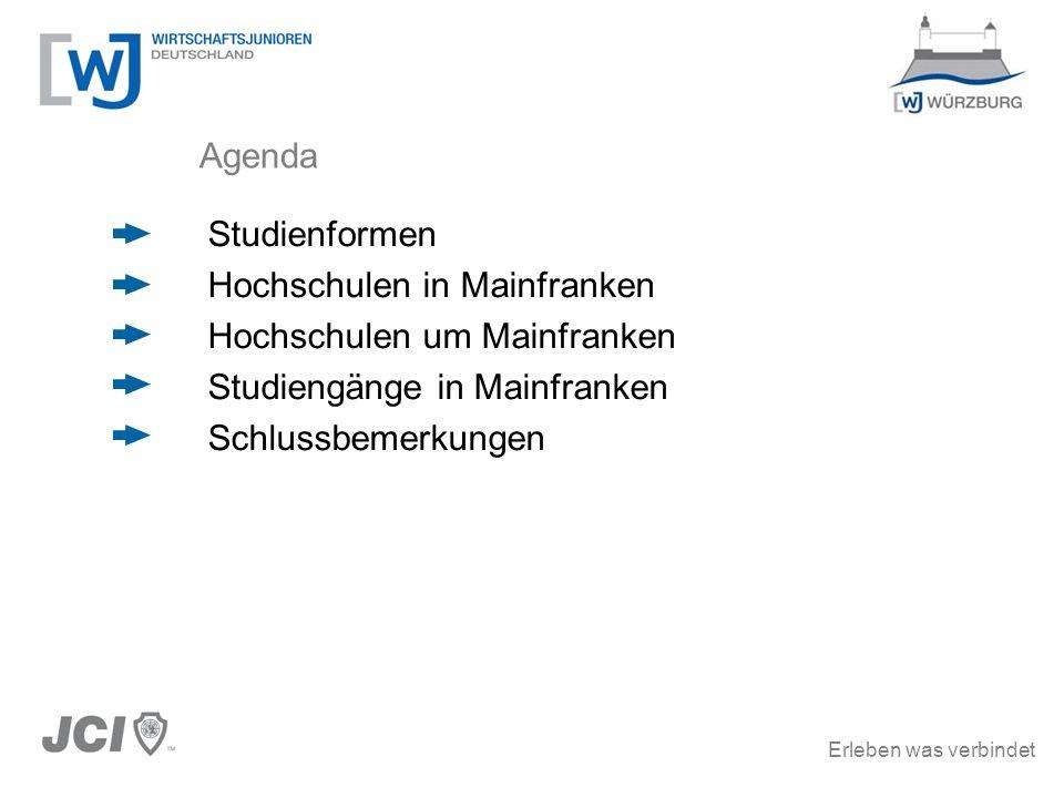 Erleben was verbindet Universitäten (2/2) Hochschule Fulda Hochschule Fresenius, Idstein Universität Kassel EBS Universität für Wirtschaft und Recht Wiesbaden … Fachhochschulen Kunsthochschulen Hochschulen um Mainfranken