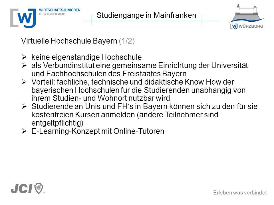 Erleben was verbindet Studiengänge in Mainfranken Virtuelle Hochschule Bayern (1/2) keine eigenständige Hochschule als Verbundinstitut eine gemeinsame Einrichtung der Universität und Fachhochschulen des Freistaates Bayern Vorteil: fachliche, technische und didaktische Know How der bayerischen Hochschulen für die Studierenden unabhängig von ihrem Studien- und Wohnort nutzbar wird Studierende an Unis und FHs in Bayern können sich zu den für sie kostenfreien Kursen anmelden (andere Teilnehmer sind entgeltpflichtig) E-Learning-Konzept mit Online-Tutoren