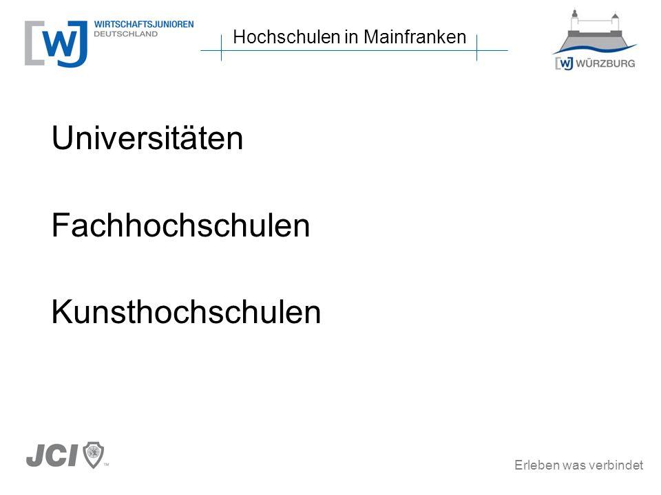 Erleben was verbindet Hochschulen in Mainfranken Universitäten Julius-Maximilians-Universität Würzburg Fachhochschulen Kunsthochschulen