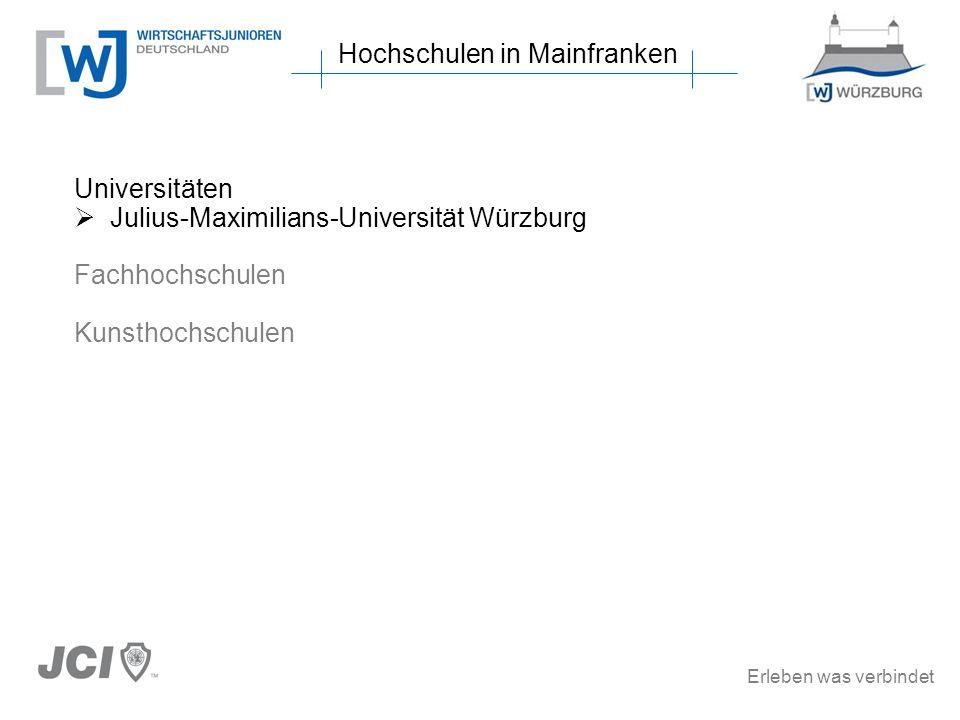 Erleben was verbindet Studiengänge in Mainfranken Hochschule für angewandte Wissenschaften, Fachhochschule Würzburg-Schweinfurt (2/7) Bachelor-Studiengänge (1) Architektur Bauingenieurwesen Betriebswirtschaft E-Commerce Elektro- und Informationstechnik Fachübersetzen (Wirtschaft oder Technik) Informatik Kommunikationsdesign Kunststoff- und Elastomertechnik Maschinenbau Mechatronik