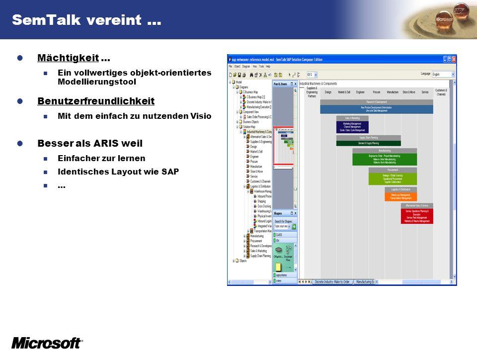 TM SemTalk und R/3 Implementierung… R/3 hatte ein komplexes Referenz Modell … Verfügbar über ASAP (Value SAP) Modelliert mit EPK (Ereignis-gesteuerten Prozessketten) Organisiert nach Geschäftsbereichen und industriespezifischen Szenarios Mit SemTalk kann man … Referenzprozesse nach Visio importieren Die Verwendung von Komponenten und Transaktionen verstehen Die Prozesse an eigene Abläufe und Begriffe anpassen (Ontologie) Dokumentation generieren (Word, PowerPoint, HTML) R/3 Systeme werden immer noch … Nachdokumentiert Erweitert