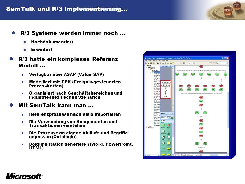 TM SemTalk und Netweaver … Das Netweaver Framework enthält … Value-chain Sichten auf die SAP Lösung Collaborative Business Scenarios, mit Anwendungsszenarien für viele Branchen Component Views, als detailliertere Sicht auf Prozesse mit Zuordnung zu SAP Systemen Für Netweaver gibt es neue Referenzmodelle Anfang 2005 Mit SemTalk kann man … Referenzprozesse nach Visio importieren Die Verwendung von Komponenten und Transaktionen verstehen Die Prozesse an eigene Abläufe und Begriffe anpassen (Ontologie) Dokumentation generieren (Word, PowerPoint, HTML) Business Objekte, KPI etc.