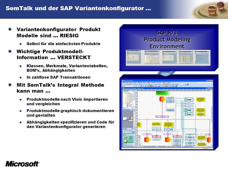 TM SemTalk und der SAP Variantenkonfigurator … Variantenkonfigurator Produkt Modelle sind … RIESIG Selbst für die einfachsten Produkte Wichtige Produktmodell- Information … VERSTECKT Klassen, Merkmale, Variantentabellen, BOMs, Abhängigkeiten In zahllose SAP Transaktionen Mit SemTalks Integral Methode kann man … Produktmodelle nach Visio importieren und vergleichen Produktmodelle graphisch dokumentieren und gestalten Abhängigkeiten spezifizieren und Code für den Variantenkonfigurator generieren SAP R/3 Product Modeling Environment