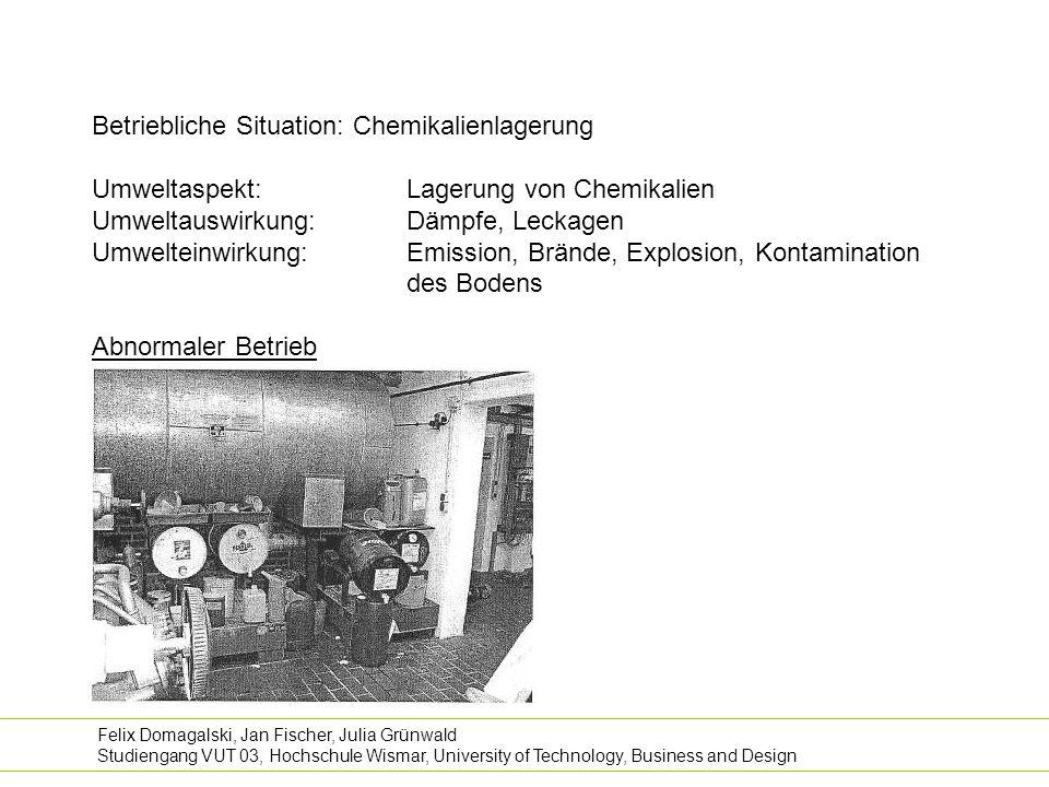 Felix Domagalski, Jan Fischer, Julia Grünwald Studiengang VUT 03, Hochschule Wismar, University of Technology, Business and Design Betriebliche Situat