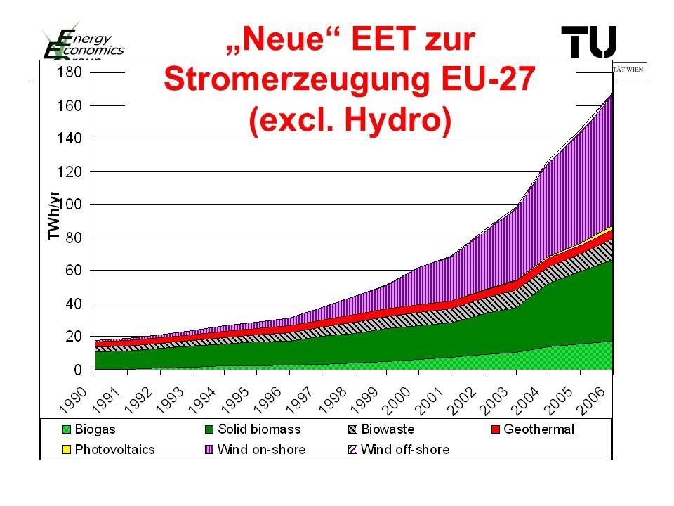 Neue EET zur Stromerzeugung EU-27 (excl. Hydro)