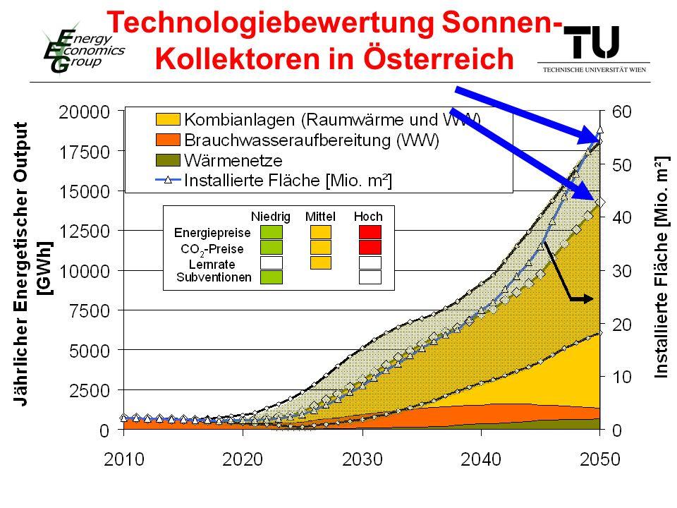 Technologiebewertung Sonnen- Kollektoren in Österreich