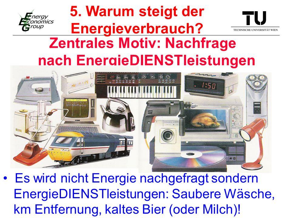 Zentrales Motiv: Nachfrage nach EnergieDIENSTleistungen Es wird nicht Energie nachgefragt sondern EnergieDIENSTleistungen: Saubere Wäsche, km Entfernung, kaltes Bier (oder Milch).