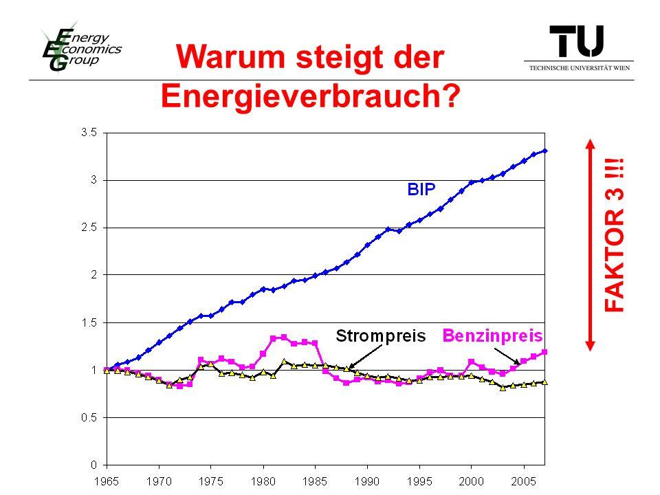 FAKTOR 3 !!! Warum steigt der Energieverbrauch