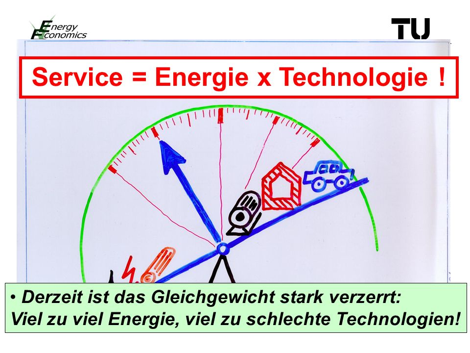 Service = Energie x Technologie .