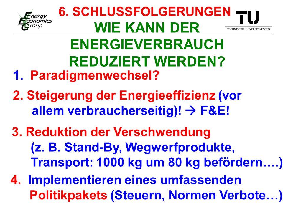 6. SCHLUSSFOLGERUNGEN 2. Steigerung der Energieeffizienz (vor allem verbraucherseitig).