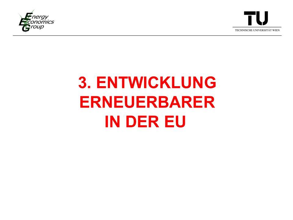 3. ENTWICKLUNG ERNEUERBARER IN DER EU