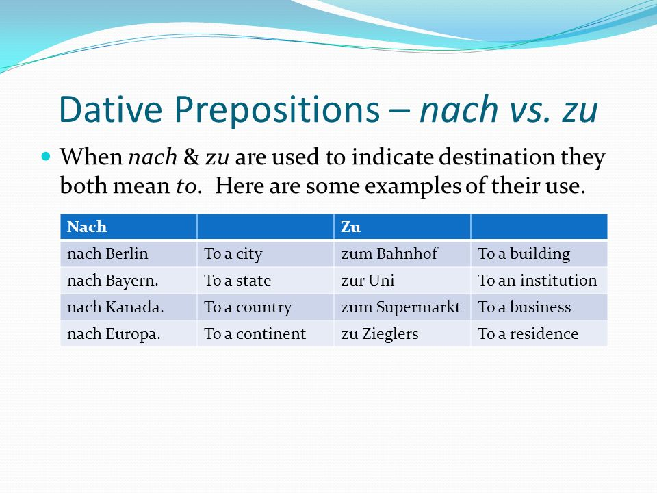 Dative Prepositions – nach vs.