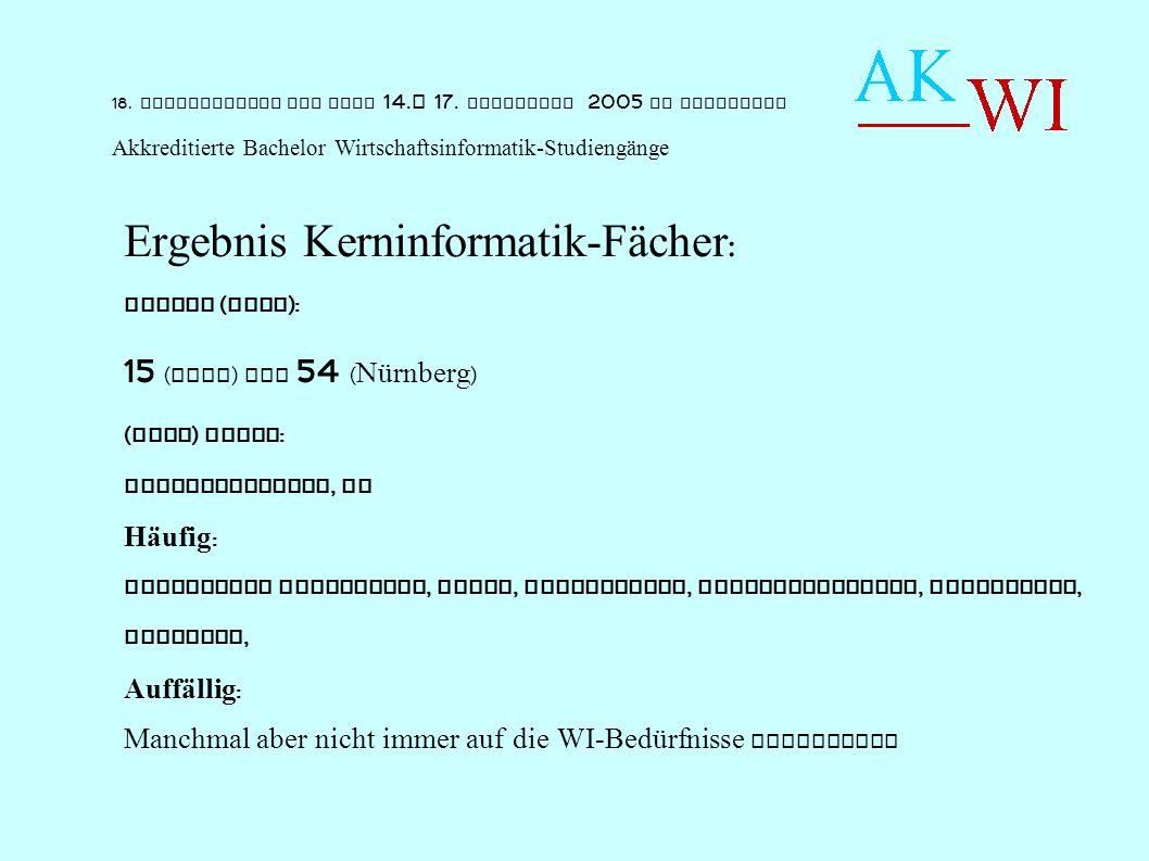 Ergebnis Kerninformatik-Fächer : Umfang ( ECTS ): 15 ( Kiel ) bis 54 ( Nürnberg ) ( Fast ) immer : Programmierung, SE Häufig : Grundlagen Informatik, Netze, Datenschutz, Betriebssytseme, Sicherheit, Hardware, Auffällig : Manchmal aber nicht immer auf die WI-Bedürfnisse abgestimmt 18.