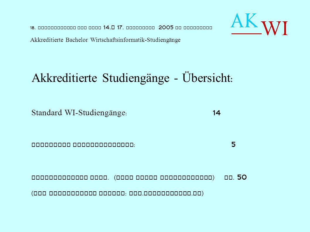 Probleme :: - nicht-akutelle und unvollständige Internetseiten der Hochschulen - nicht-aktuelle Verzeichnisse von Akkreditierungsrat und Akkreditierungsagenturen - Studiengänge mit exotischen Namen werden nicht gefunden 18.