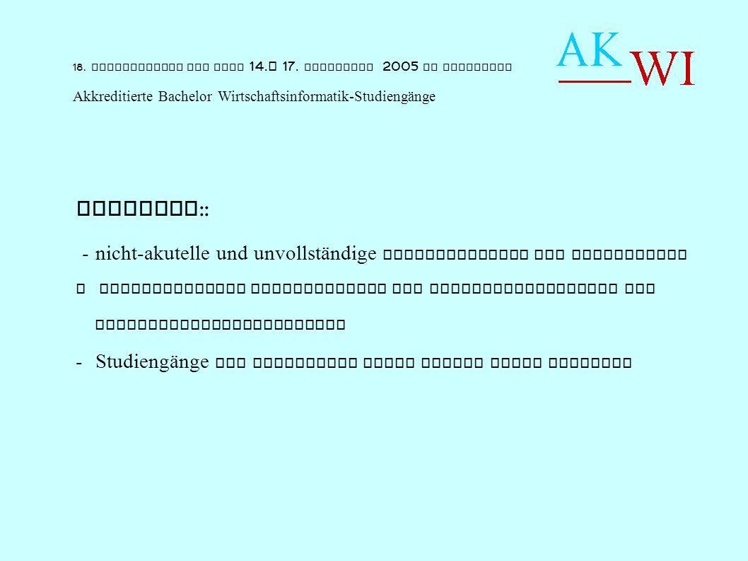 Akkreditierte Studiengänge nach Agenturen I : ACQUIN FH Nürnberg, Wirtschaftsinformatik FH Zittau / Görlitz zusammen mit Universität Wroclaw und Universität Libere, Informations- und Kommunikationsmanagement, englischsprachig nicht im AKWI AQAS FH Ludwigshafen, Wirtschaftsinformati ciao FH Mainz WI-Schwerpunkt wurde aufgegeben.