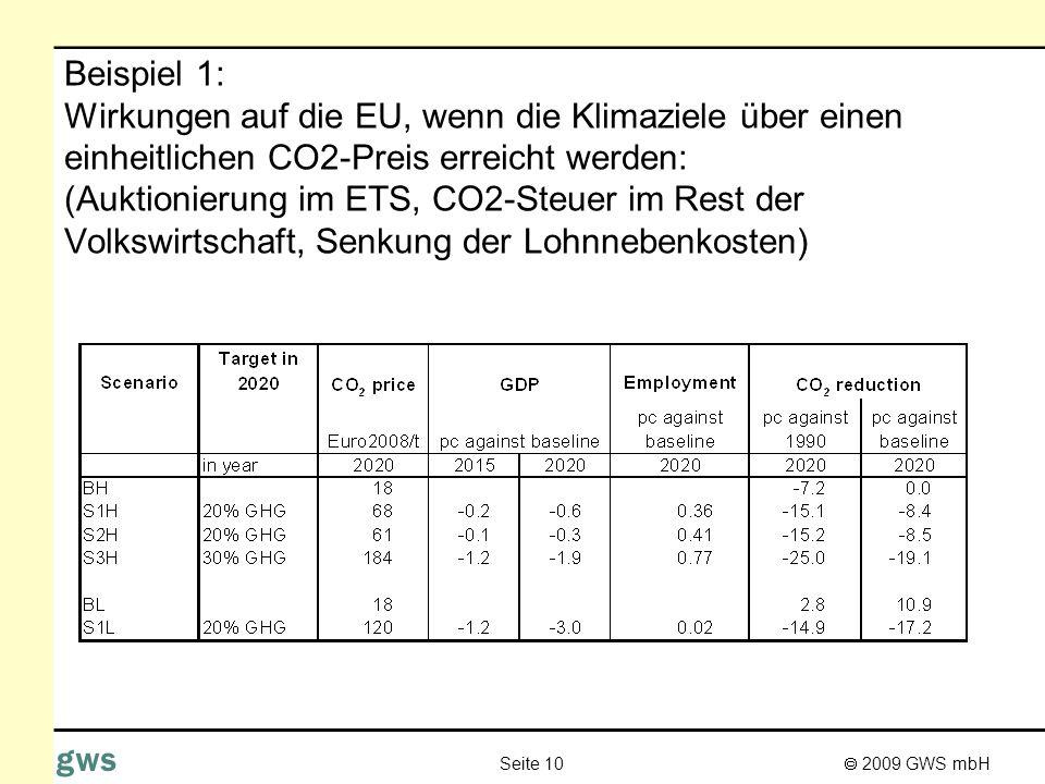 2009 GWS mbH Seite 10 gws Beispiel 1: Wirkungen auf die EU, wenn die Klimaziele über einen einheitlichen CO2-Preis erreicht werden: (Auktionierung im