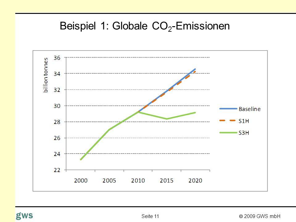 2009 GWS mbH Seite 11 gws Beispiel 1: Globale CO 2 -Emissionen