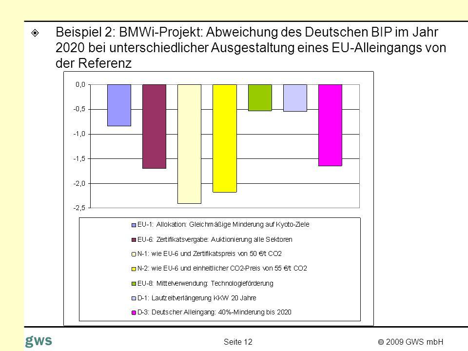 2009 GWS mbH Seite 12 gws Beispiel 2: BMWi-Projekt: Abweichung des Deutschen BIP im Jahr 2020 bei unterschiedlicher Ausgestaltung eines EU-Alleingangs