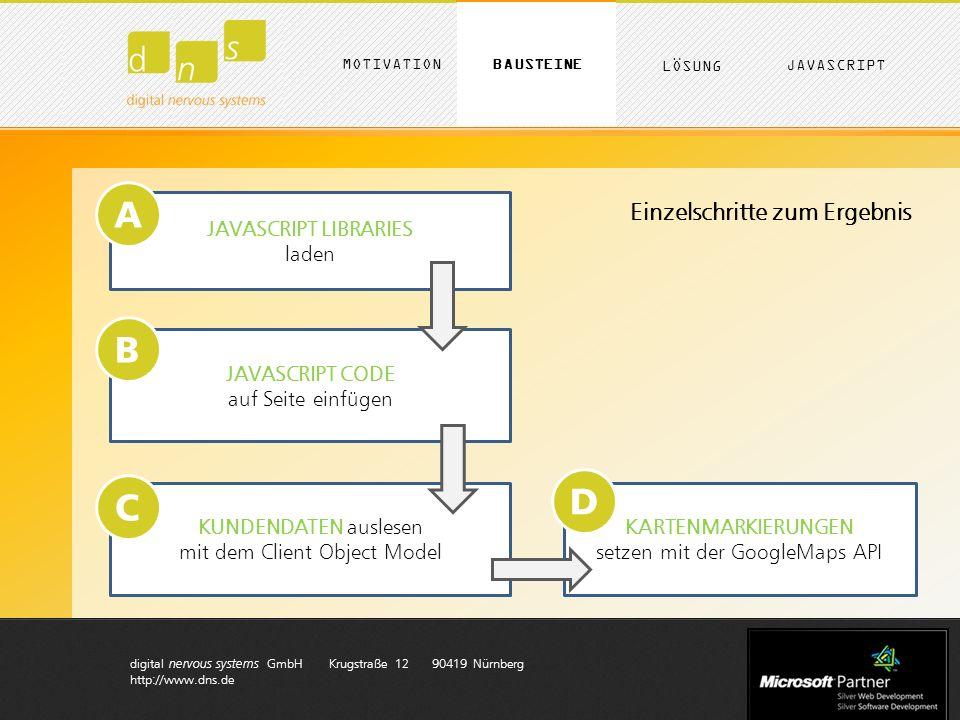 digital nervous systems GmbH Krugstraße 12 90419 Nürnberg http://www.dns.de MOTIVATION LÖSUNG BAUSTEINE JAVASCRIPT Grundlegende Tipps: 1 2 3 Einzelteile erstmal außerhalb von Sharepoint entwickeln z.