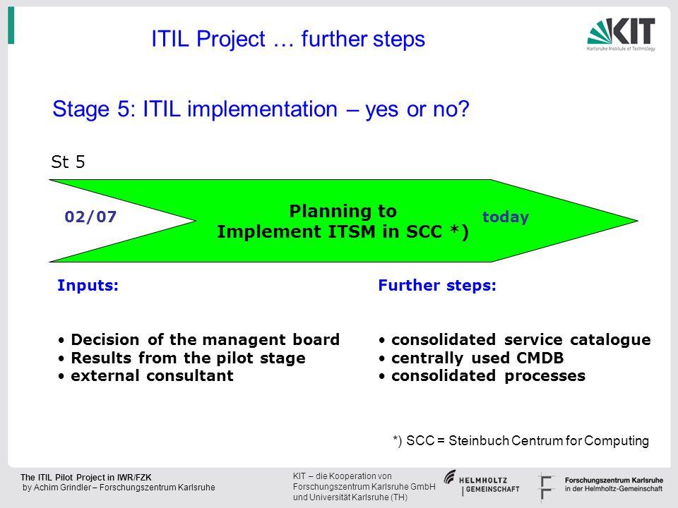KIT – die Kooperation von Forschungszentrum Karlsruhe GmbH und Universität Karlsruhe (TH) The ITIL Pilot Project in IWR/FZK by Achim Grindler – Forschungszentrum Karlsruhe ITIL Project … further steps Stage 5: ITIL implementation – yes or no.