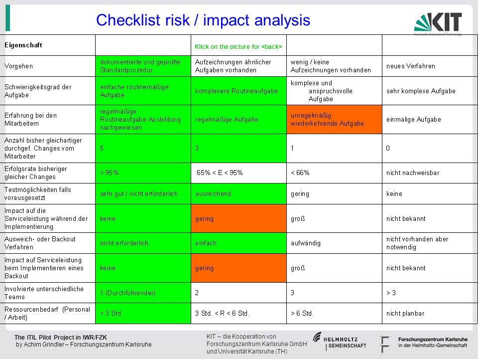 KIT – die Kooperation von Forschungszentrum Karlsruhe GmbH und Universität Karlsruhe (TH) The ITIL Pilot Project in IWR/FZK by Achim Grindler – Forschungszentrum Karlsruhe Checklist risk / impact analysis Klick on the picture for