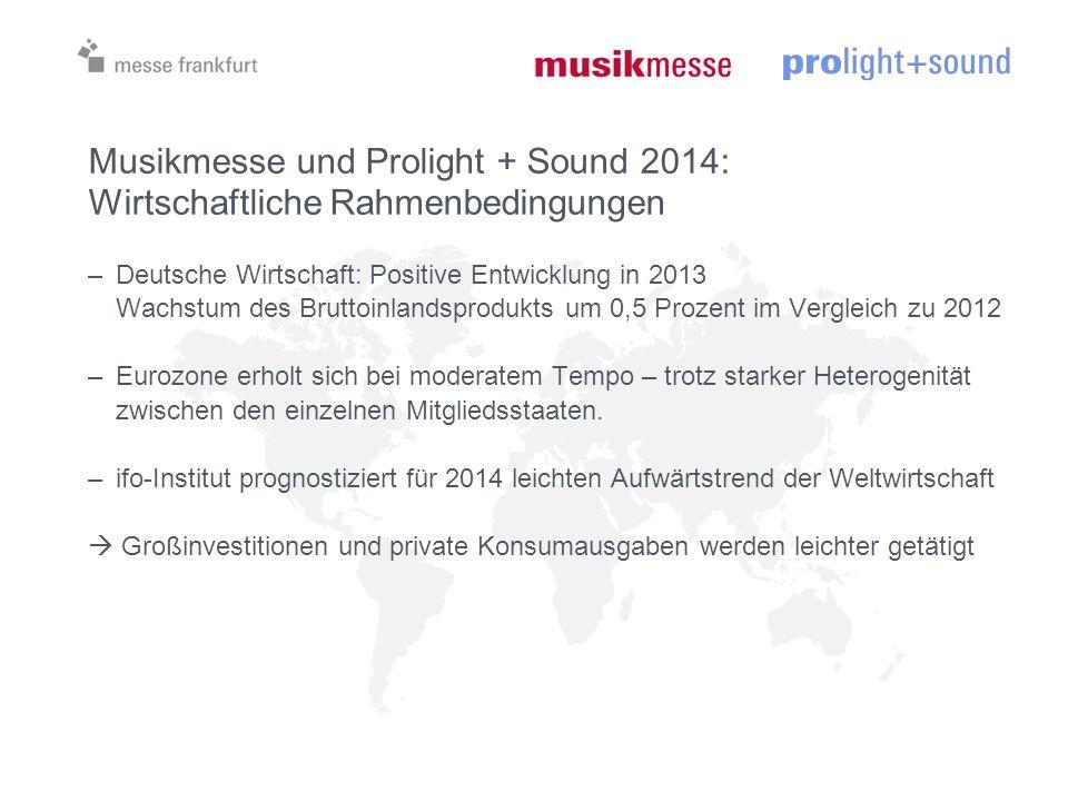 Musikmesse und Prolight + Sound 2014: Wirtschaftliche Rahmenbedingungen –Deutsche Wirtschaft: Positive Entwicklung in 2013 Wachstum des Bruttoinlandsprodukts um 0,5 Prozent im Vergleich zu 2012 –Eurozone erholt sich bei moderatem Tempo – trotz starker Heterogenität zwischen den einzelnen Mitgliedsstaaten.