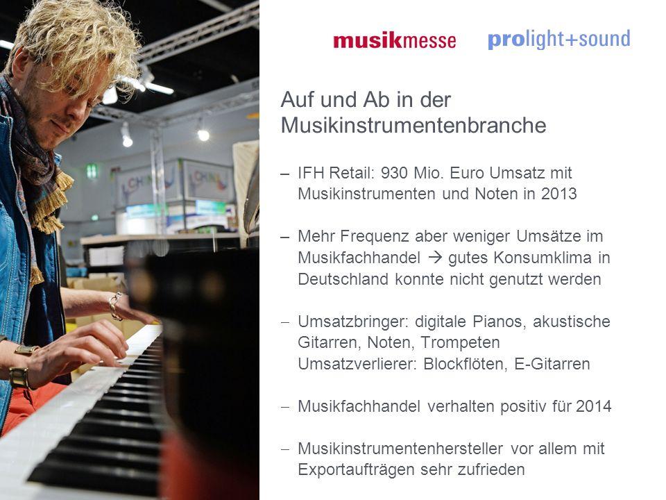 Auf und Ab in der Musikinstrumentenbranche –IFH Retail: 930 Mio.