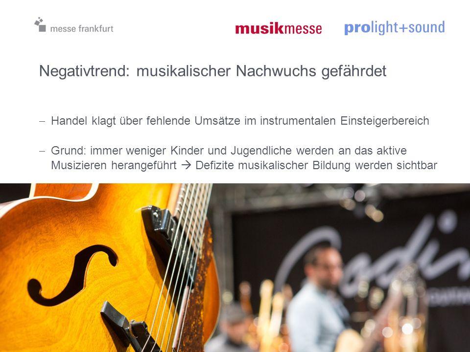Negativtrend: musikalischer Nachwuchs gefährdet Handel klagt über fehlende Umsätze im instrumentalen Einsteigerbereich Grund: immer weniger Kinder und Jugendliche werden an das aktive Musizieren herangeführt Defizite musikalischer Bildung werden sichtbar