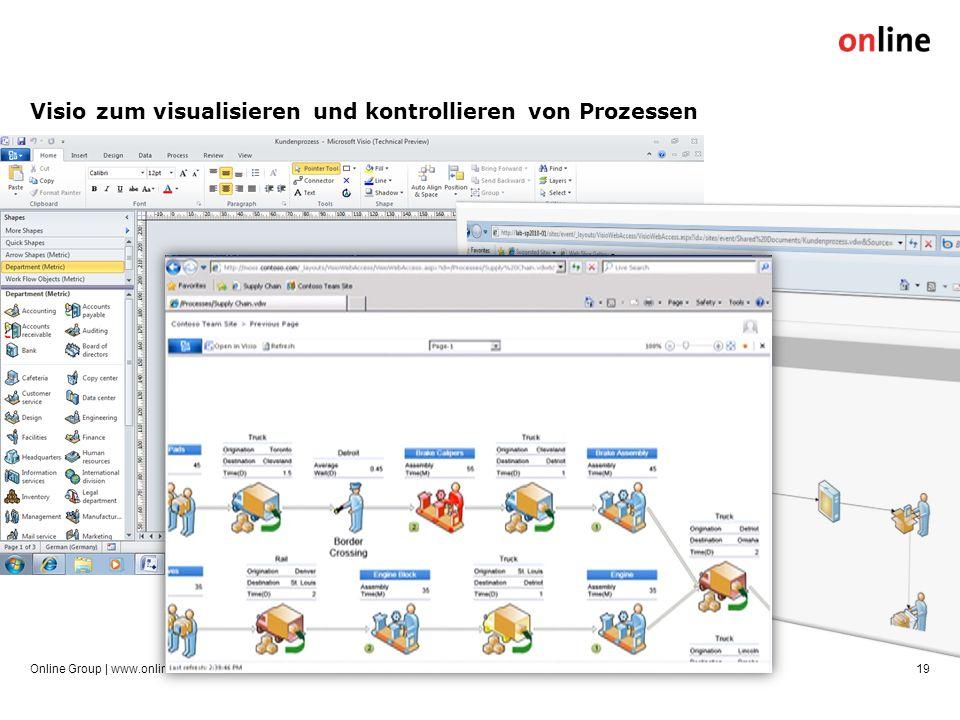 Visio zum visualisieren und kontrollieren von Prozessen Online Group | www.online.ch19