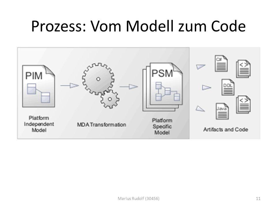 Prozess: Vom Modell zum Code 11Marius Rudolf (30456)